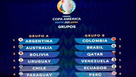 Definidos los Grupos de la Copa América 2020