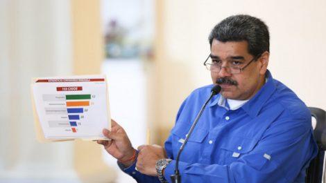 Maduro confirma dos nuevas muertes y siete nuevos casos por Covid-19