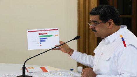 Venezuela superó los 400 casos de Covid-19 este 9-M