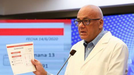 Los nuevos infectados fueron 1.119, incluyendo a Jorge Rodríguez